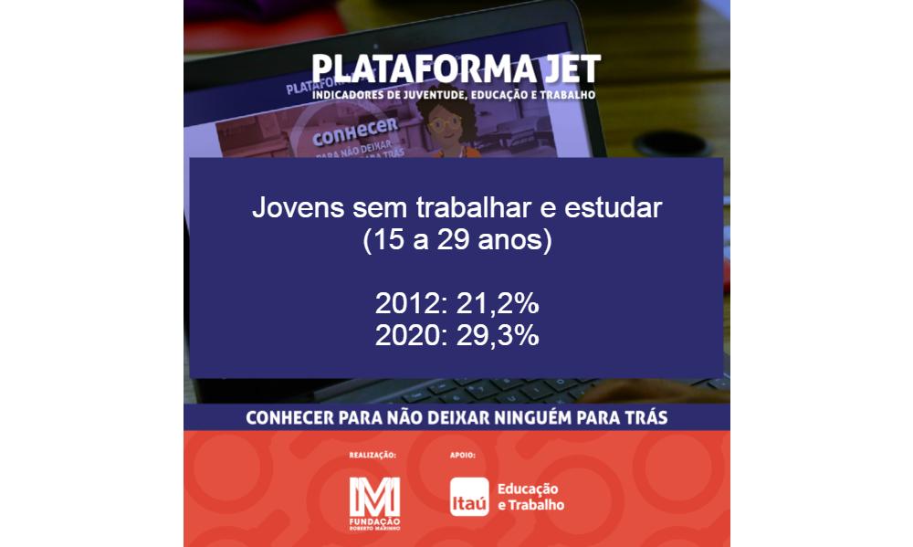 Plataforma JET